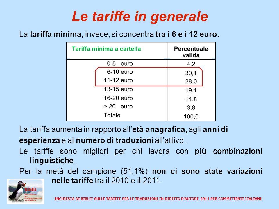 INCHIESTA DI BIBLIT SULLE TARIFFE PER LE TRADUZIONI IN DIRITTO DAUTORE 2011 PER COMMITTENTI ITALIANI Quali misure per migliorare.