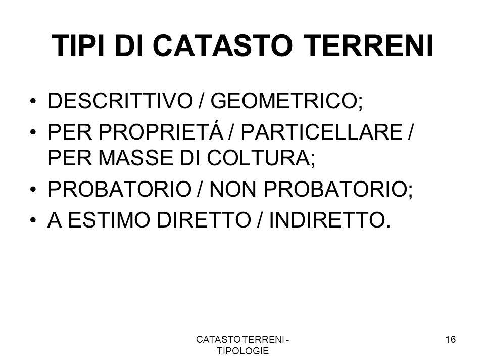 CATASTO TERRENI - TIPOLOGIE 16 TIPI DI CATASTO TERRENI DESCRITTIVO / GEOMETRICO; PER PROPRIETÁ / PARTICELLARE / PER MASSE DI COLTURA; PROBATORIO / NON