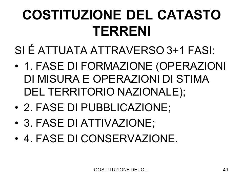 COSTITUZIONE DEL C.T.41 COSTITUZIONE DEL CATASTO TERRENI SI É ATTUATA ATTRAVERSO 3+1 FASI: 1. FASE DI FORMAZIONE (OPERAZIONI DI MISURA E OPERAZIONI DI