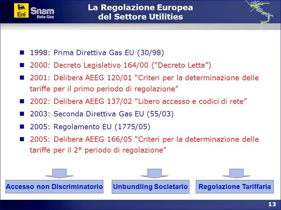 13 1998: Prima Direttiva Gas EU (30/98) 2000: Decreto Legislativo 164/00 (Decreto Letta) 2001: Delibera AEEG 120/01 Criteri per la determinazione dell