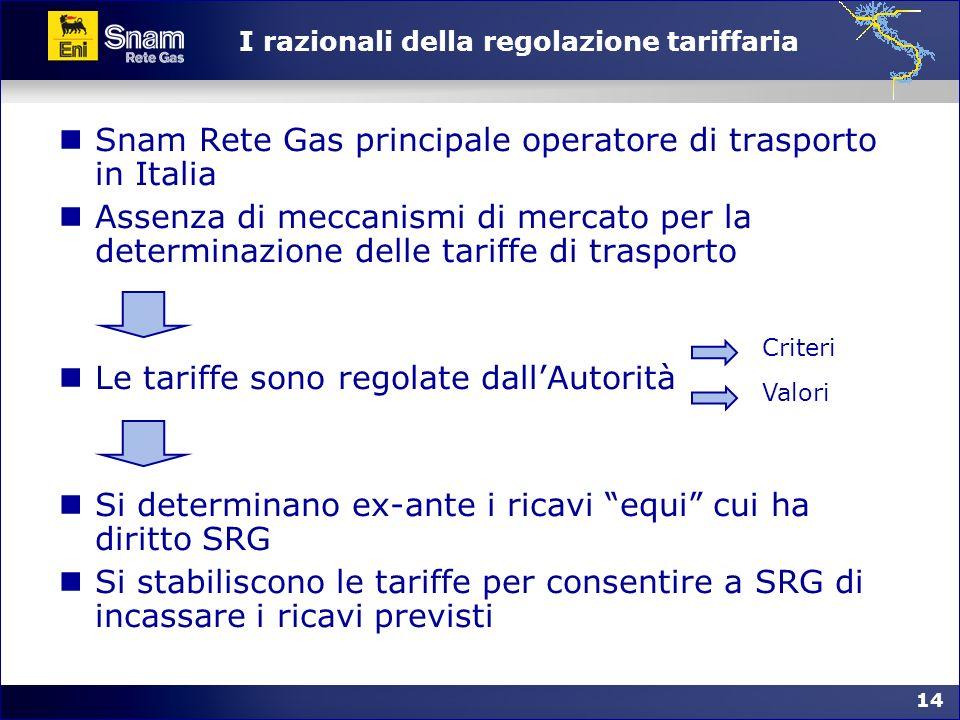 14 Snam Rete Gas principale operatore di trasporto in Italia Assenza di meccanismi di mercato per la determinazione delle tariffe di trasporto Le tari