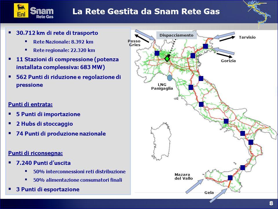 8 8 30.712 km di rete di trasporto Rete Nazionale: 8.392 km Rete regionale: 22.320 km 11 Stazioni di compressione (potenza installata complessiva: 683