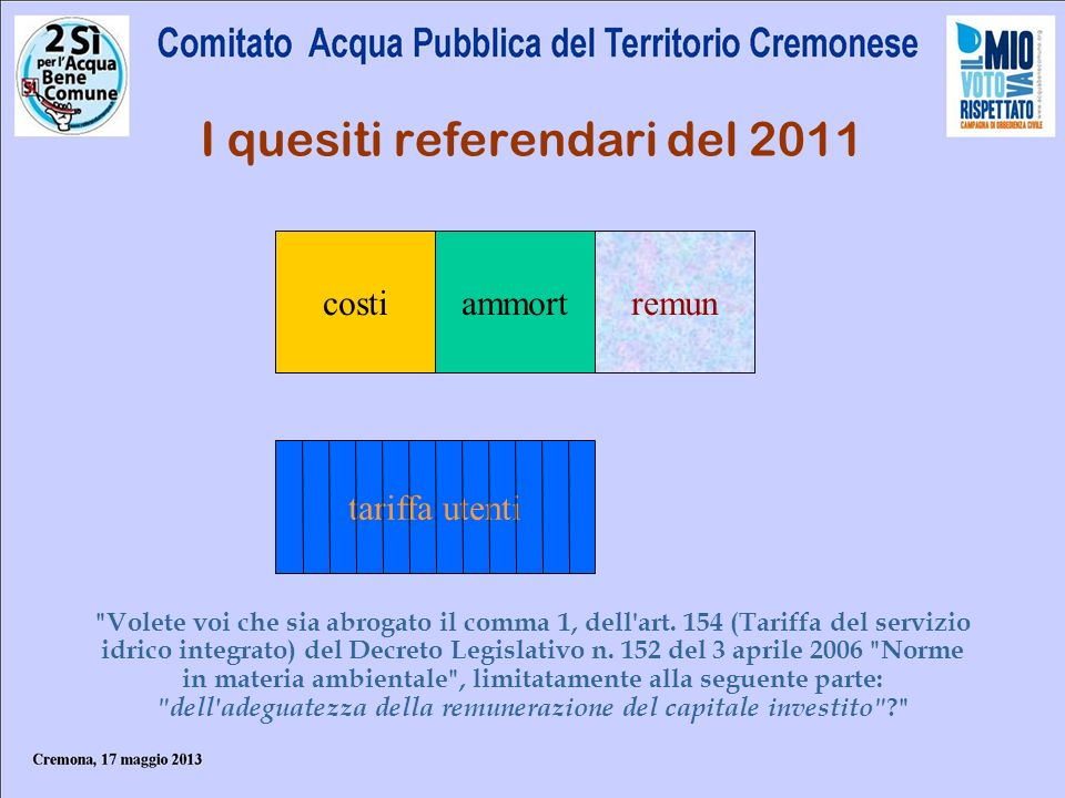 I quesiti referendari del 2011 costiammortremun