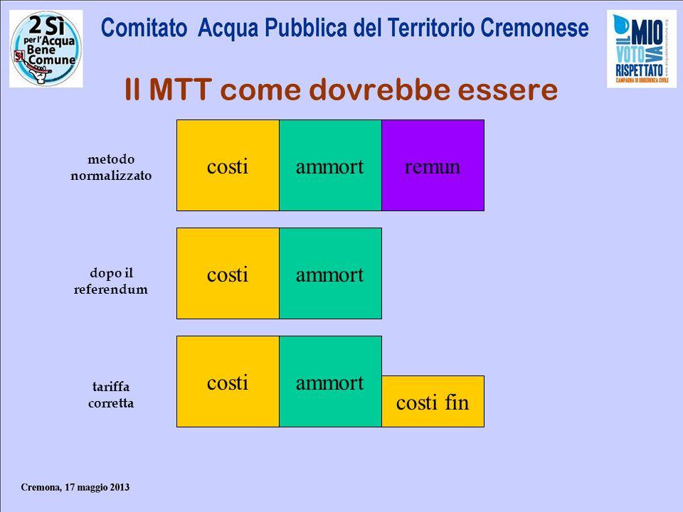 Il MTT come dovrebbe essere costiammortremun costiammort costiammort costi fin metodo normalizzato dopo il referendum tariffa corretta