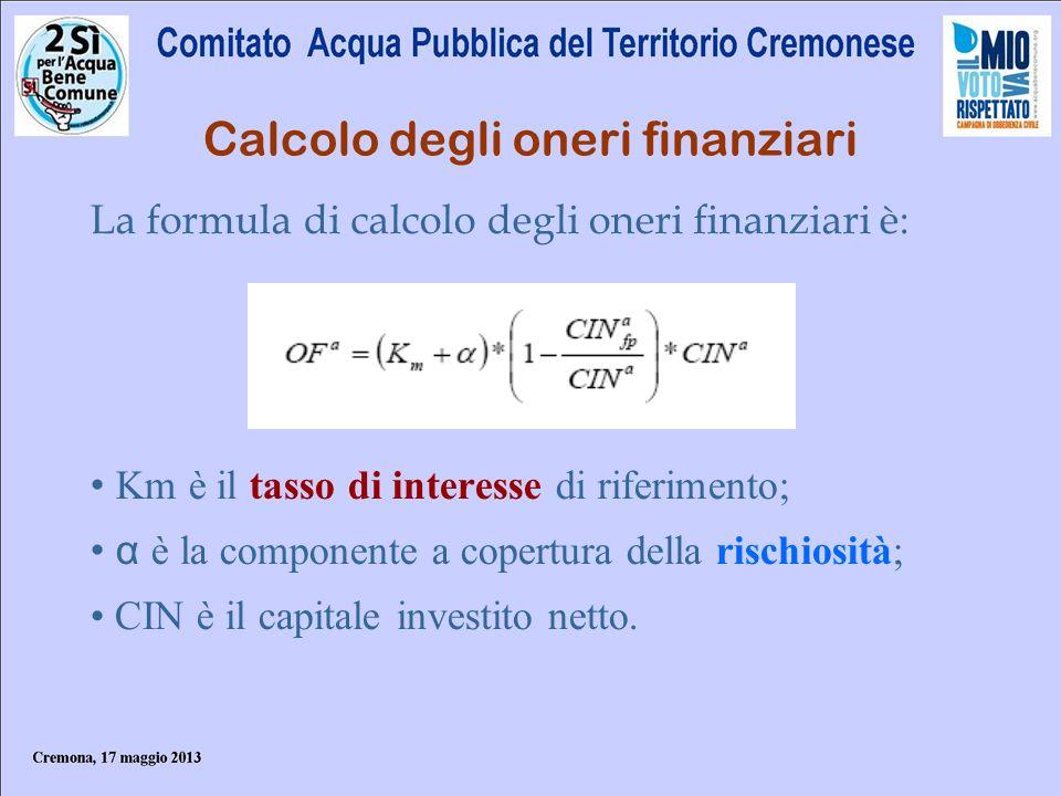 Calcolo degli oneri finanziari La formula di calcolo degli oneri finanziari è: Km è il tasso di interesse di riferimento; α è la componente a copertur