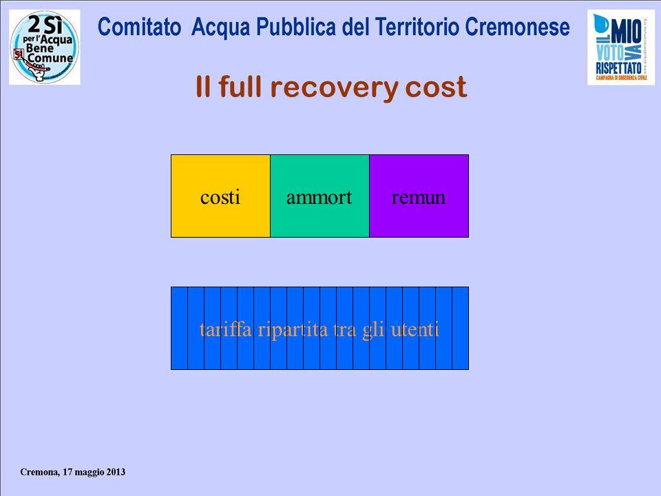 Il full recovery cost costiammortremun tariffa ripartita tra gli utenti