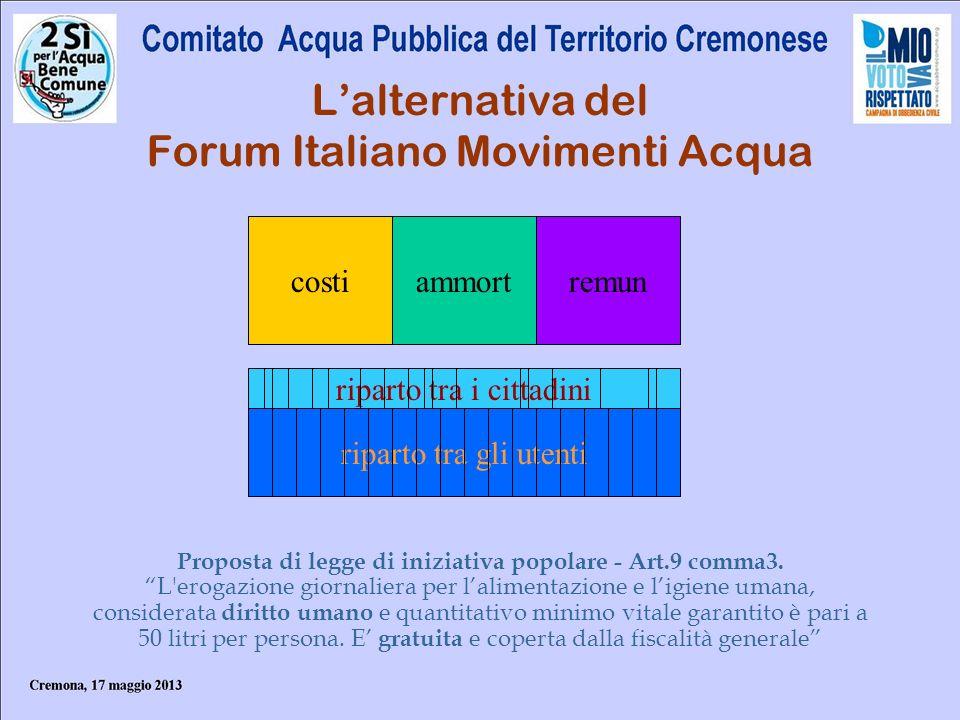 Lalternativa del Forum Italiano Movimenti Acqua costiammortremun riparto tra gli utenti riparto tra i cittadini Proposta di legge di iniziativa popola