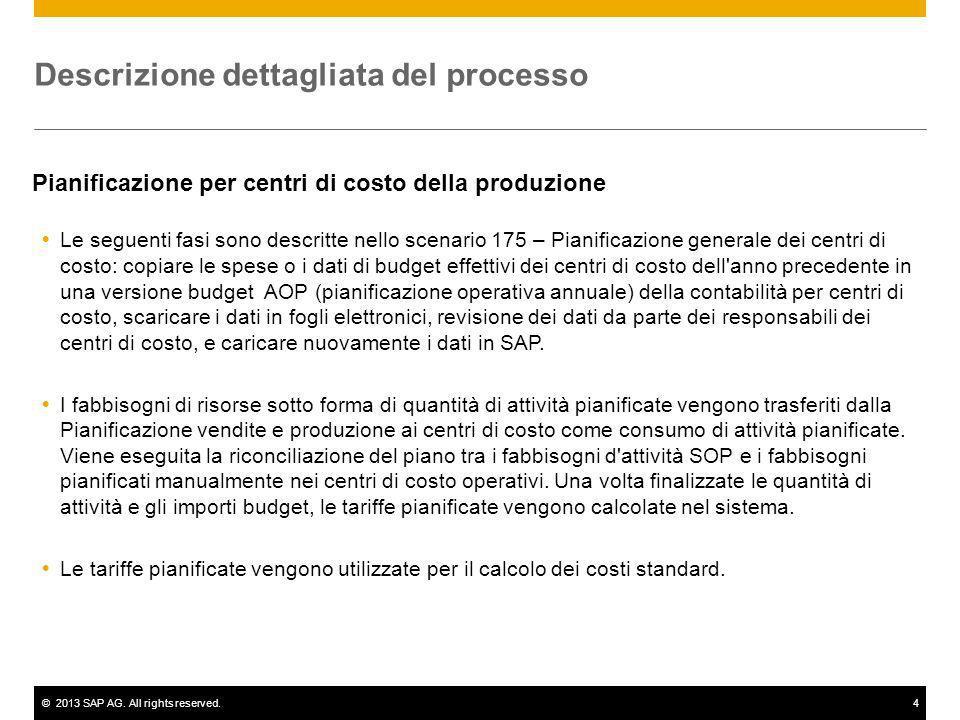 ©2013 SAP AG. All rights reserved.4 Descrizione dettagliata del processo Pianificazione per centri di costo della produzione Le seguenti fasi sono des