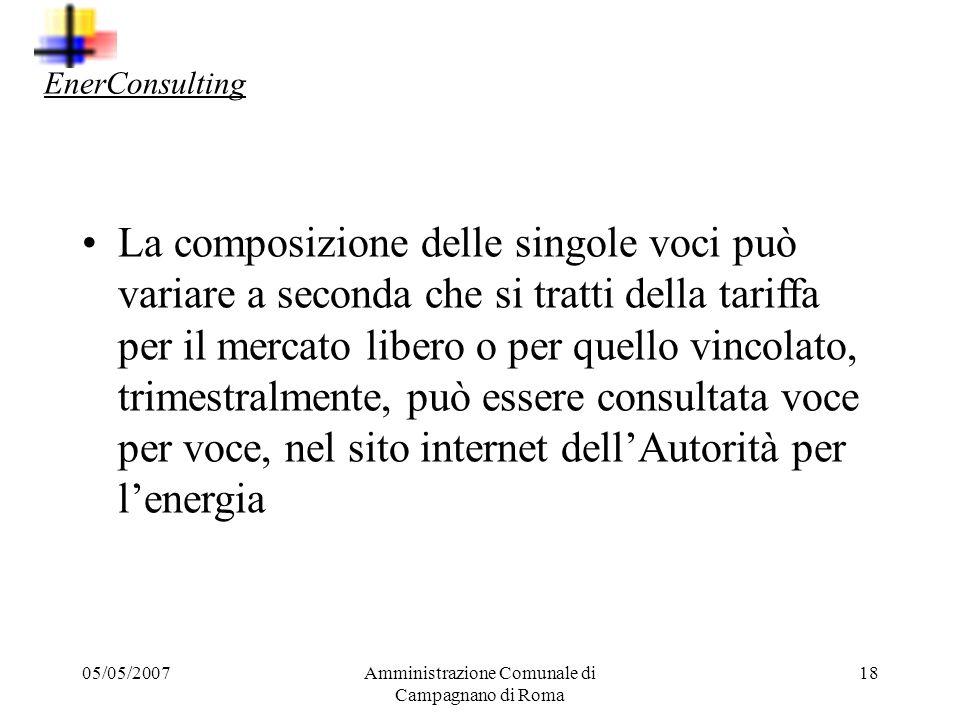 05/05/2007Amministrazione Comunale di Campagnano di Roma 17 RIEPILOGO COSTI Oneri TOTALE anno PRODUZIONE 582,00 TRASPORTO 27,00 CORRISPETTIVO POTENZA