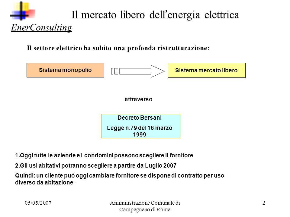 05/05/2007Amministrazione Comunale di Campagnano di Roma 1 LO SCENARIO DEL MERCATO ELETTRICO EnerConsulting Ingg. Angelo e Carlo Perciballi - Per. Ind