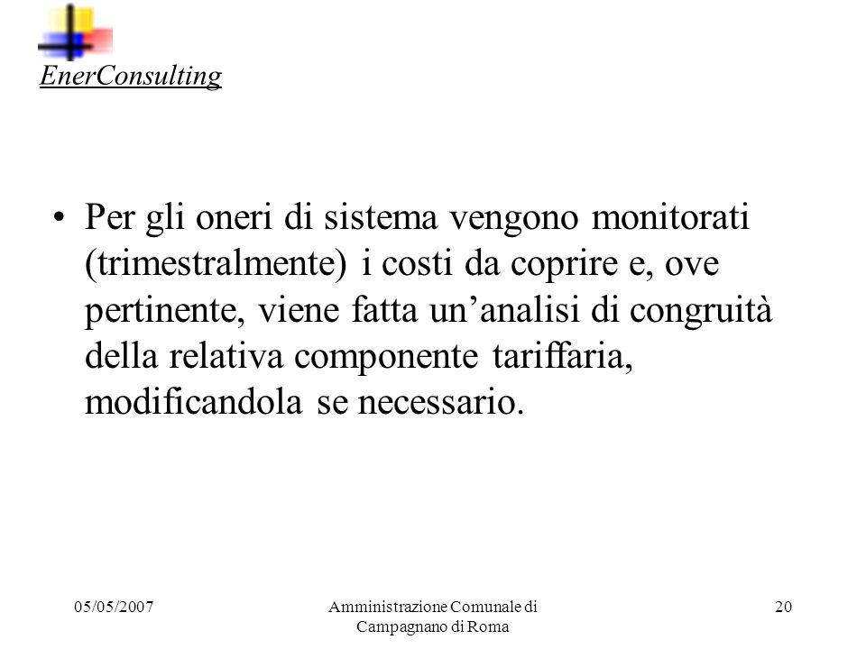 05/05/2007Amministrazione Comunale di Campagnano di Roma 19 Meccanismi di aggiornamento LAEEG non ha competenza sul regime fiscale, che viene pertanto