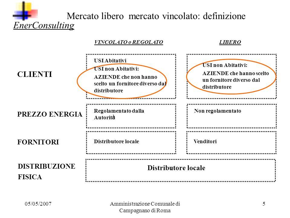 05/05/2007Amministrazione Comunale di Campagnano di Roma 4 Dal 1° novembre 2005 Dispacciamento Trasmissione Sviluppo rete TERNA RETE ELETTRICA NAZIONA