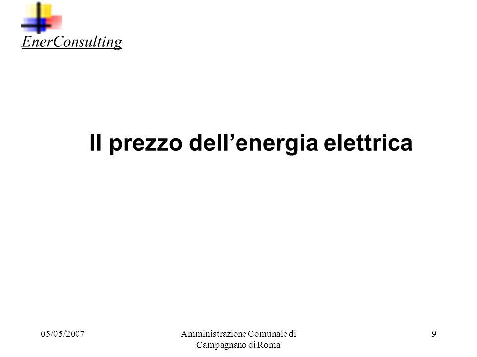 05/05/2007Amministrazione Comunale di Campagnano di Roma 8 Mercato libero energia elettrica: quote di mercato anno 2006 2% 3% 4% 5% 6% 7% 8% 12% 15% 1