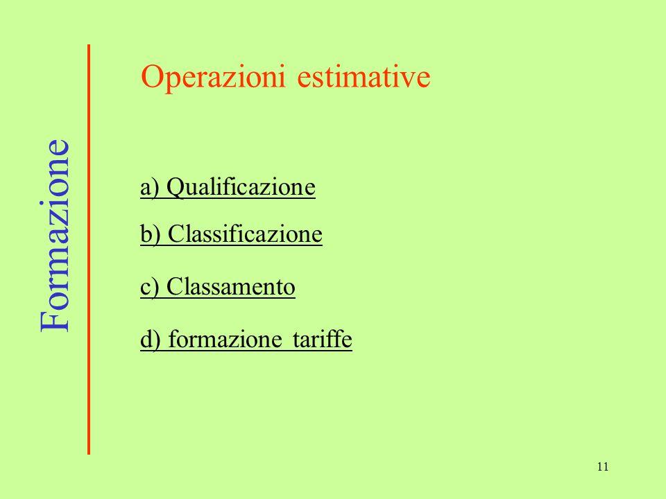 11 a) Qualificazione b) Classificazione c) Classamento d) formazione tariffe Formazione Operazioni estimative