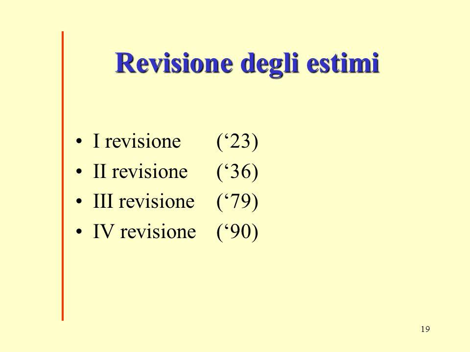19 I revisione (23) II revisione (36) III revisione (79) IV revisione (90) Revisione degli estimi