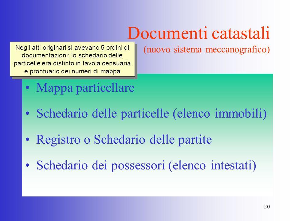 20 Documenti catastali (nuovo sistema meccanografico) Mappa particellare Schedario delle particelle (elenco immobili) Registro o Schedario delle parti