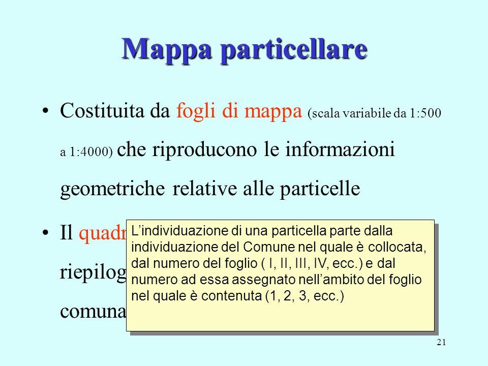 21 Mappa particellare Costituita da fogli di mappa (scala variabile da 1:500 a 1:4000) che riproducono le informazioni geometriche relative alle particelle Il quadro dunione (scala 1:15000 o 1:25000) riepiloga la suddivisione del territorio comunale nei vari fogli di mappa Lindividuazione di una particella parte dalla individuazione del Comune nel quale è collocata, dal numero del foglio ( I, II, III, IV, ecc.) e dal numero ad essa assegnato nellambito del foglio nel quale è contenuta (1, 2, 3, ecc.)