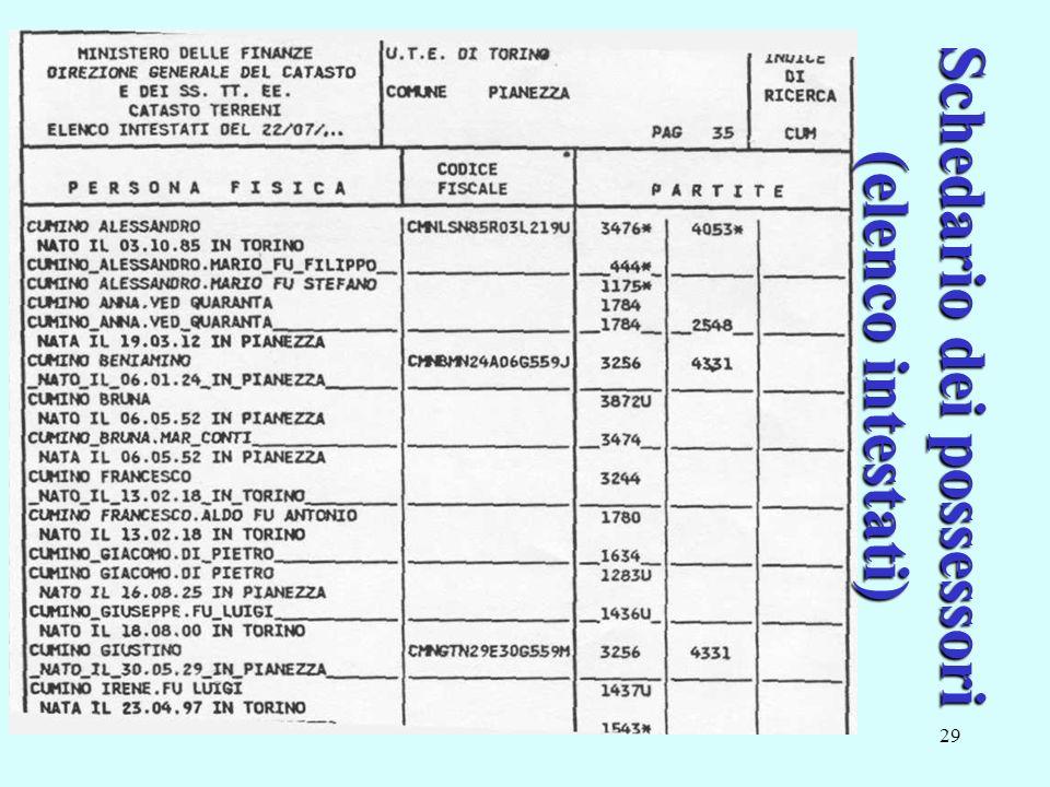 29 Schedario dei possessori (elenco intestati)