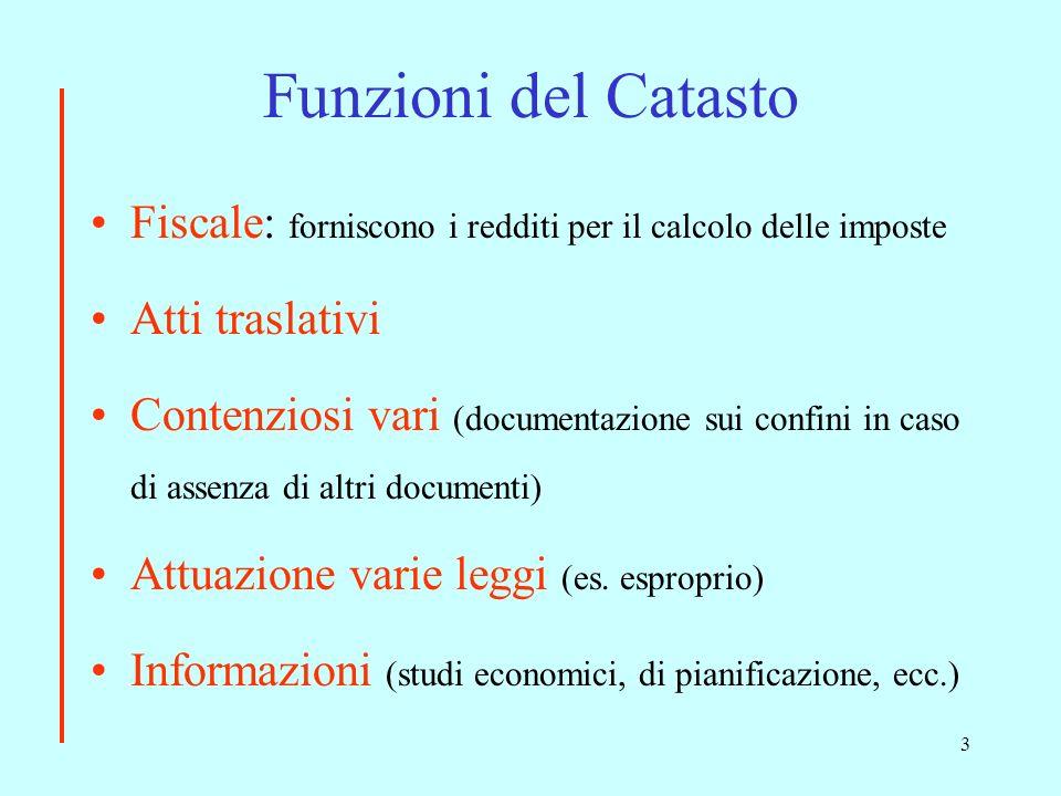 3 Funzioni del Catasto Fiscale: forniscono i redditi per il calcolo delle imposte Atti traslativi Contenziosi vari (documentazione sui confini in caso