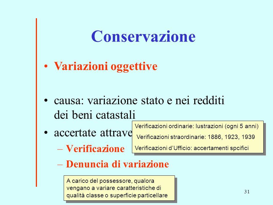 31 causa: variazione stato e nei redditi dei beni catastali accertate attraverso: –Verificazione –Denuncia di variazione Conservazione Variazioni ogge