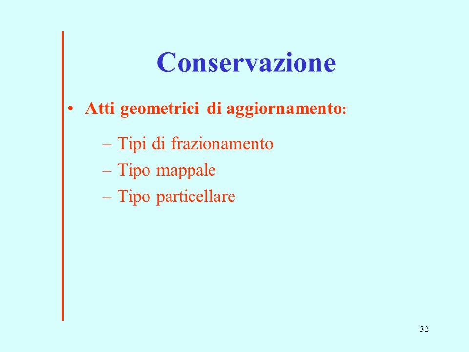 32 –Tipi di frazionamento –Tipo mappale –Tipo particellare Conservazione Atti geometrici di aggiornamento :