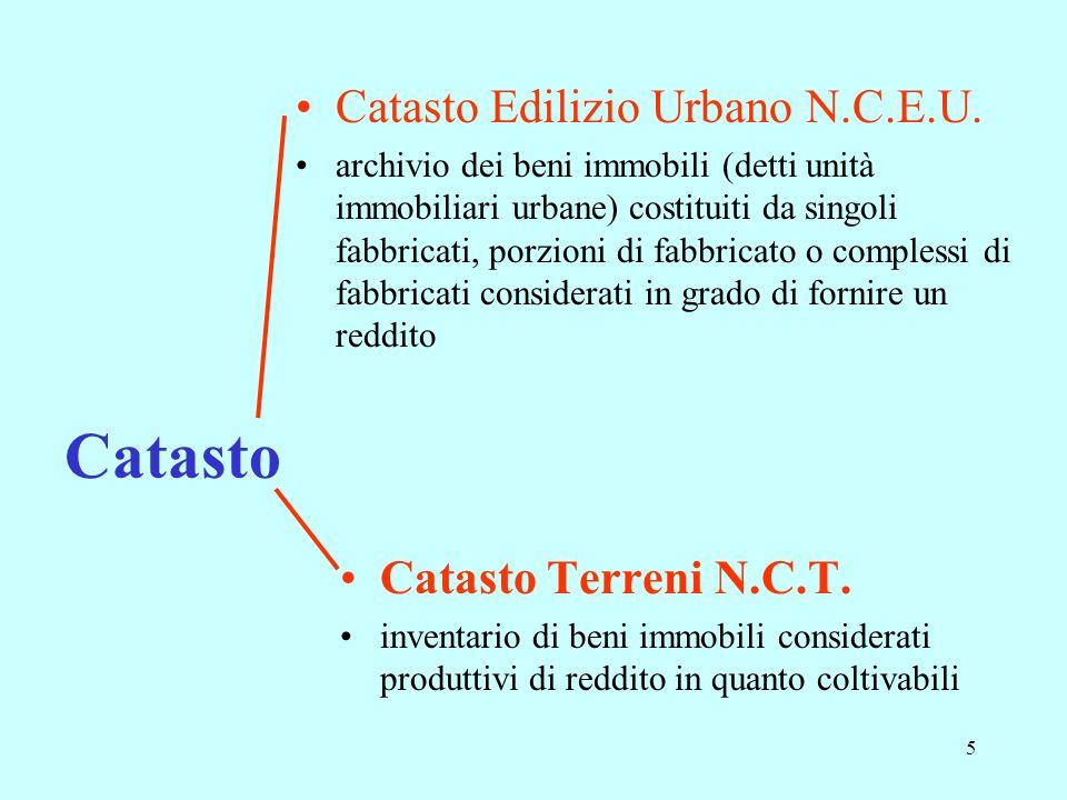 5 Catasto Terreni N.C.T. inventario di beni immobili considerati produttivi di reddito in quanto coltivabili Catasto Edilizio Urbano N.C.E.U. archivio