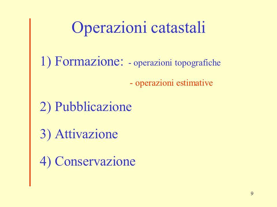 9 Operazioni catastali 1) Formazione: - operazioni topografiche - operazioni estimative 2) Pubblicazione 3) Attivazione 4) Conservazione