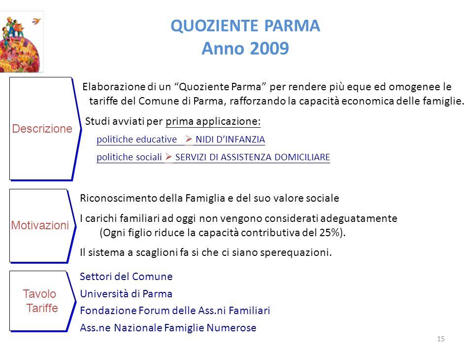 15 Descrizione Motivazioni Elaborazione di un Quoziente Parma per rendere più eque ed omogenee le tariffe del Comune di Parma, rafforzando la capacità economica delle famiglie.