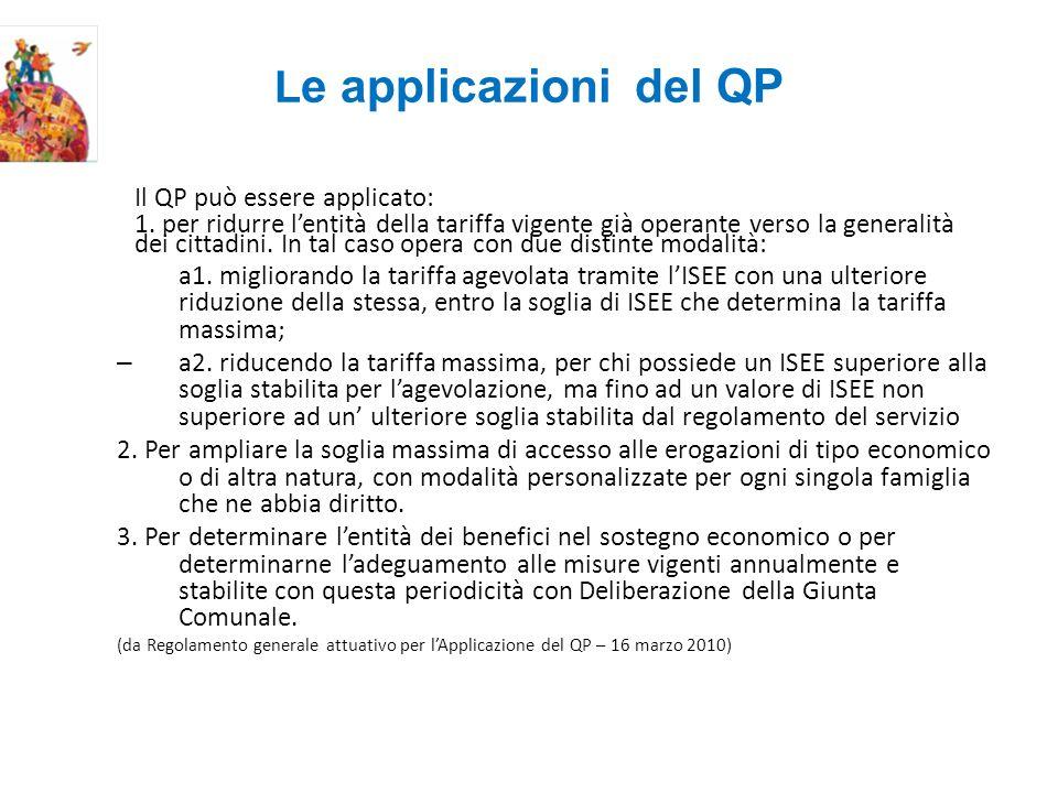 L e applicazioni del QP Il QP può essere applicato: 1.