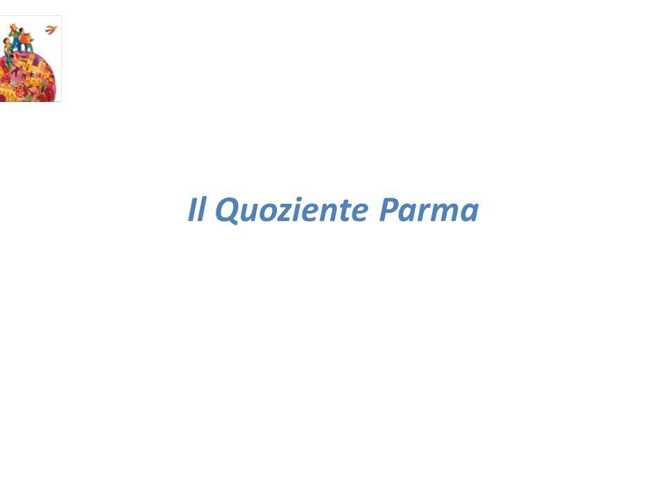 Lalgoritmo (P-N) _____ = QP in valore assoluto - il valore che in % rappresenta il miglioramento N da applicare Tariffa Norma: calcolata in base ISEE posseduto Tariffa Parma: dopo labbattimento conseguente applicazione QP K: costante da applicare per la determinazione del QP in termini relativi, riferito ad una popolazione interessata ad un determinato servizio e alla pesatura più bassa attribuibile ad una famiglia P : pesatura da Quoziente Parma derivante dai fattori introdotti con listituzione del Quoziente Parma N : pesatura derivante dallapplicazione della normativa I.S.E.E.