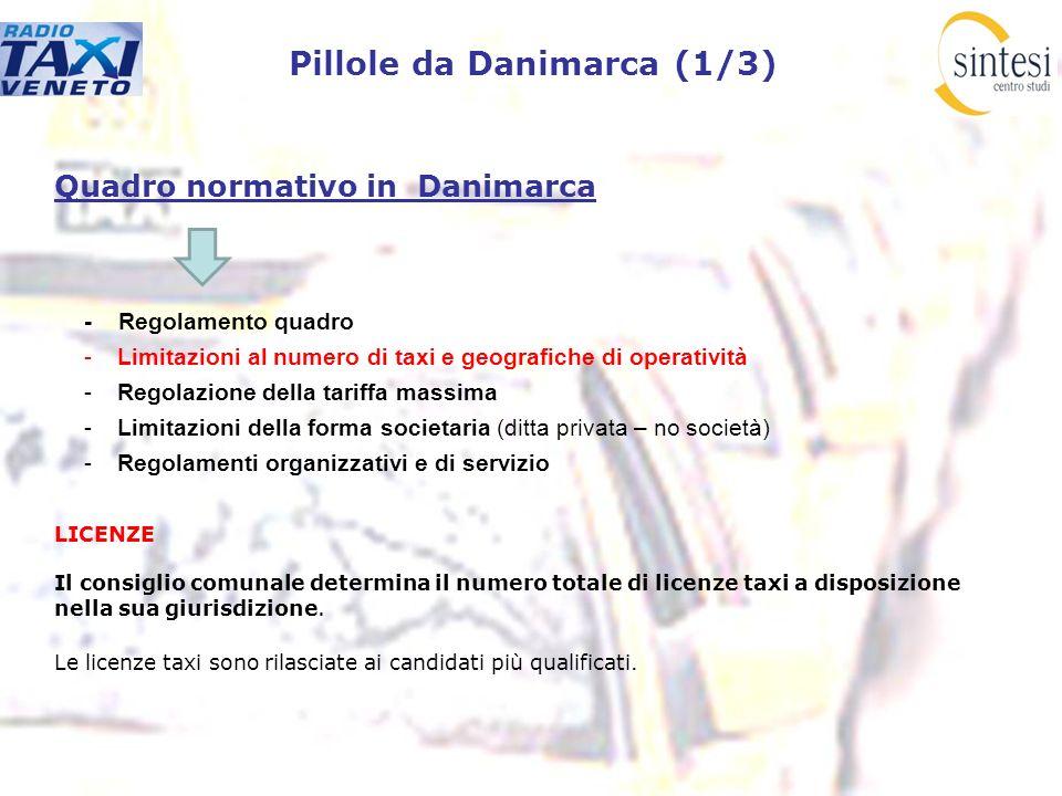 Pillole da Danimarca (1/3) Quadro normativo in Danimarca - Regolamento quadro -Limitazioni al numero di taxi e geografiche di operatività -Regolazione