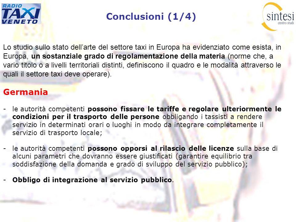 Conclusioni (1/4) Lo studio sullo stato dellarte del settore taxi in Europa ha evidenziato come esista, in Europa, un sostanziale grado di regolamenta