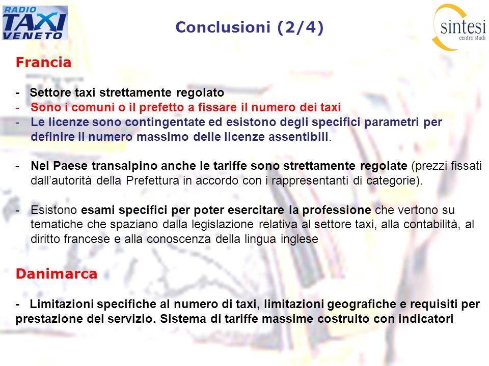 Conclusioni (2/4) Francia - Settore taxi strettamente regolato -Sono i comuni o il prefetto a fissare il numero dei taxi -Le licenze sono contingentat
