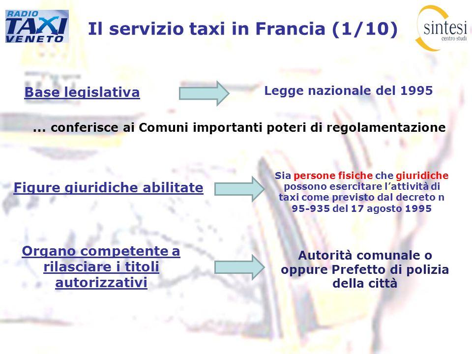 Il servizio taxi in Francia (1/10) Base legislativa … conferisce ai Comuni importanti poteri di regolamentazione Legge nazionale del 1995 Figure giuri