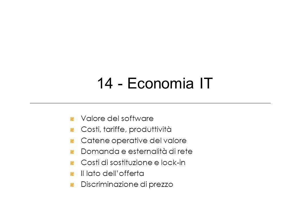 14 - Economia IT Valore del software Costi, tariffe, produttività Catene operative del valore Domanda e esternalità di rete Costi di sostituzione e lo