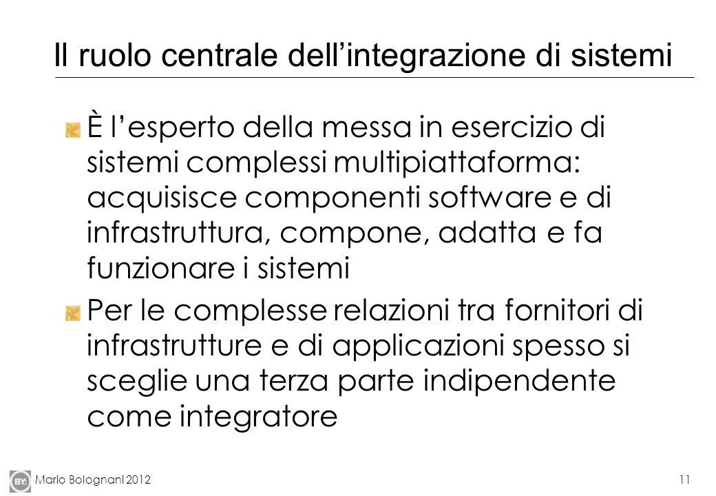 Mario Bolognani 201211 Il ruolo centrale dellintegrazione di sistemi È lesperto della messa in esercizio di sistemi complessi multipiattaforma: acquis