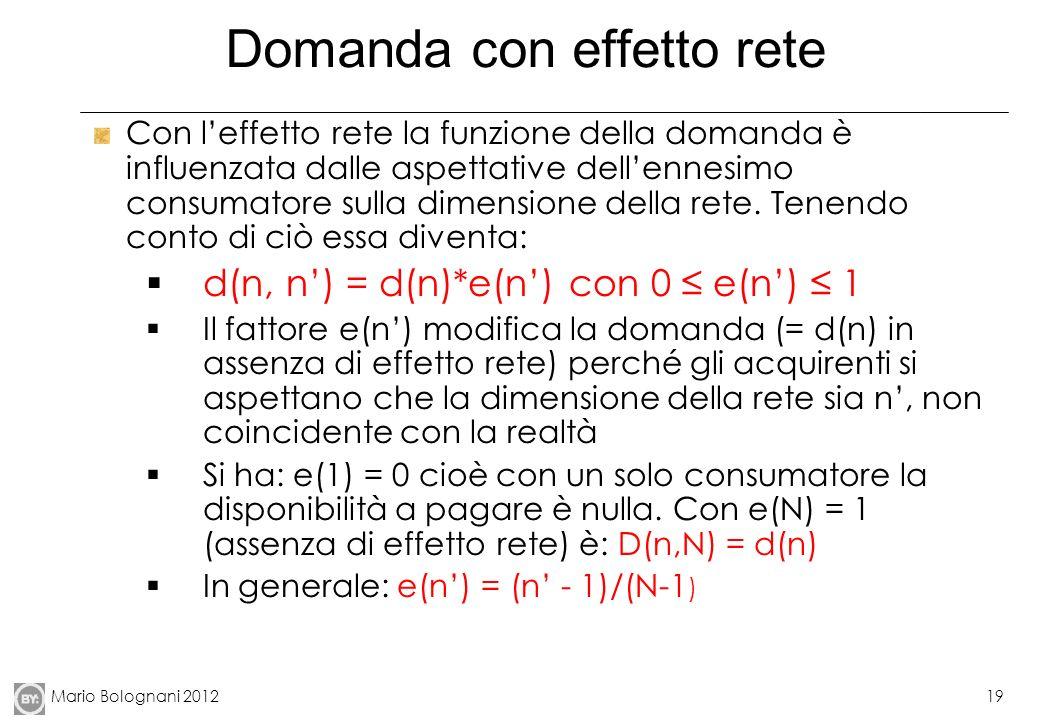 Mario Bolognani 201219 Domanda con effetto rete Con leffetto rete la funzione della domanda è influenzata dalle aspettative dellennesimo consumatore s