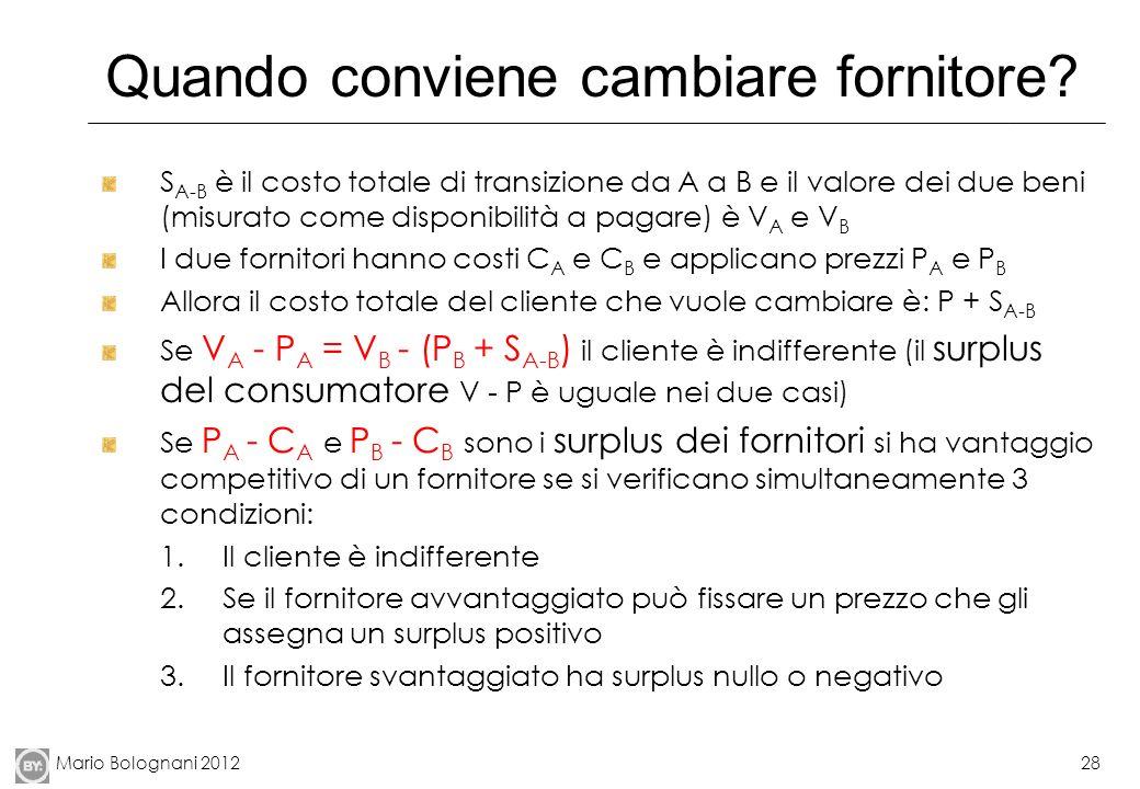 Mario Bolognani 201228 Quando conviene cambiare fornitore? S A-B è il costo totale di transizione da A a B e il valore dei due beni (misurato come dis