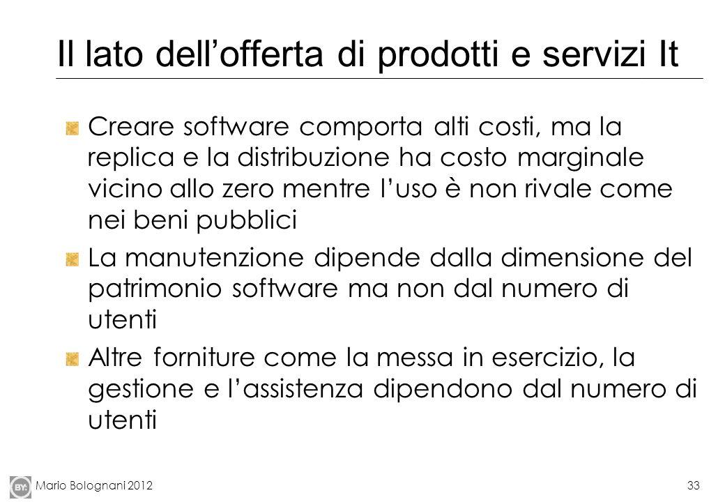 Mario Bolognani 201233 Il lato dellofferta di prodotti e servizi It Creare software comporta alti costi, ma la replica e la distribuzione ha costo mar
