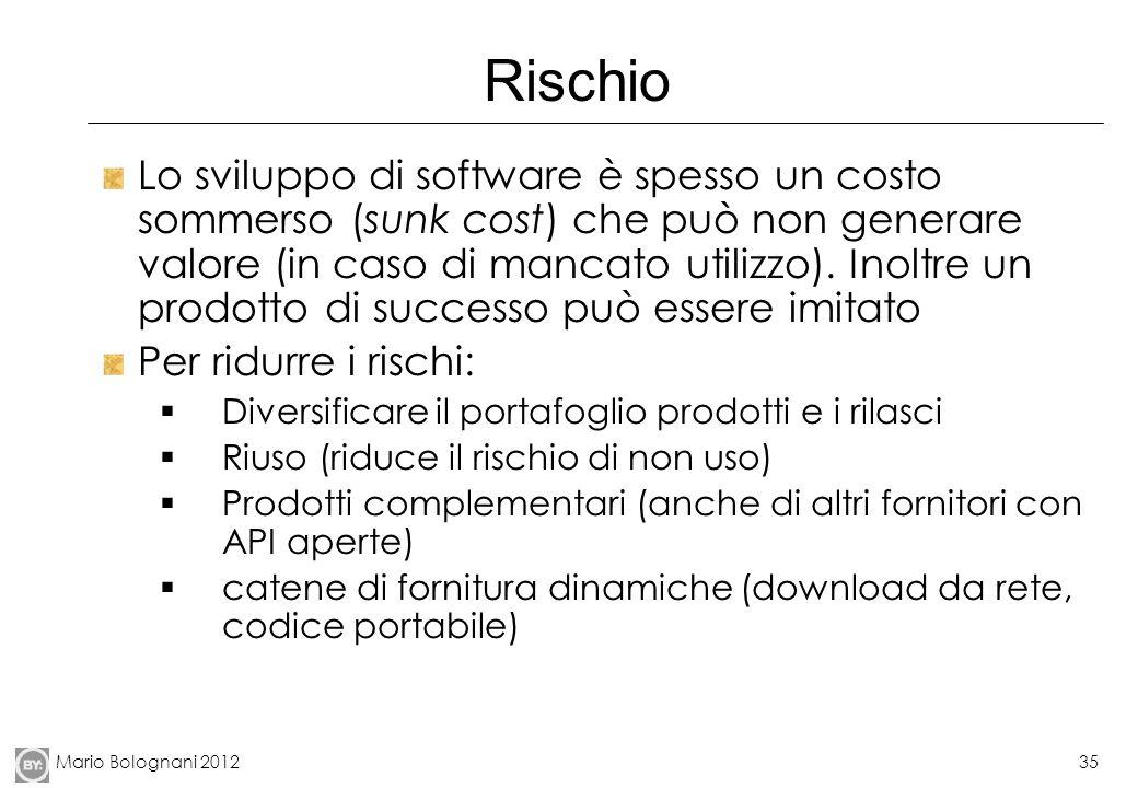 Mario Bolognani 201235 Rischio Lo sviluppo di software è spesso un costo sommerso (sunk cost) che può non generare valore (in caso di mancato utilizzo