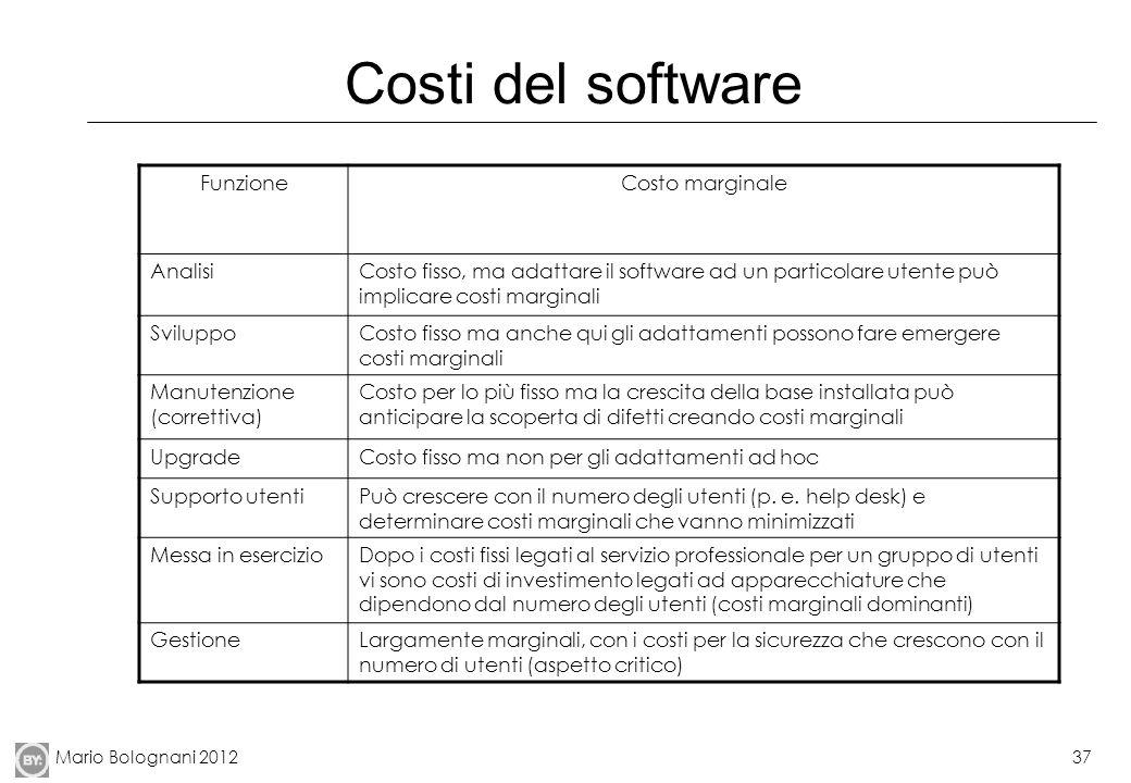 Mario Bolognani 201237 Costi del software FunzioneCosto marginale (si ha incremento di costo per unità di prodotto quando i costi aumentano con la bas