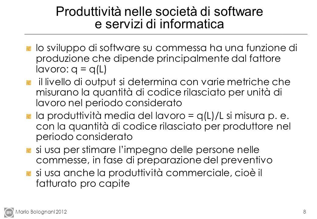 Mario Bolognani 20129 Andamento della produttività nello sviluppo di software tra il 1965 e il 1975 miglioramento annuo di produttività dei programmatori è circa 3%, in media tra il 1970 e il 1980 miglioramento annuo è circa 5-6% nel ventennio 1965-85 la produttività è cresciuta di un fattore 1,8 laumento è inferiore a quello di qualunque altro settore industriale