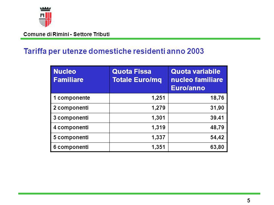 Esempi di Tariffa per utenze domestiche per N° componenti Comune di Rimini - Settore Tributi 6 Ipotesi con superficie pari a mq Tassa anno 2002 Tariffa 1 comp.