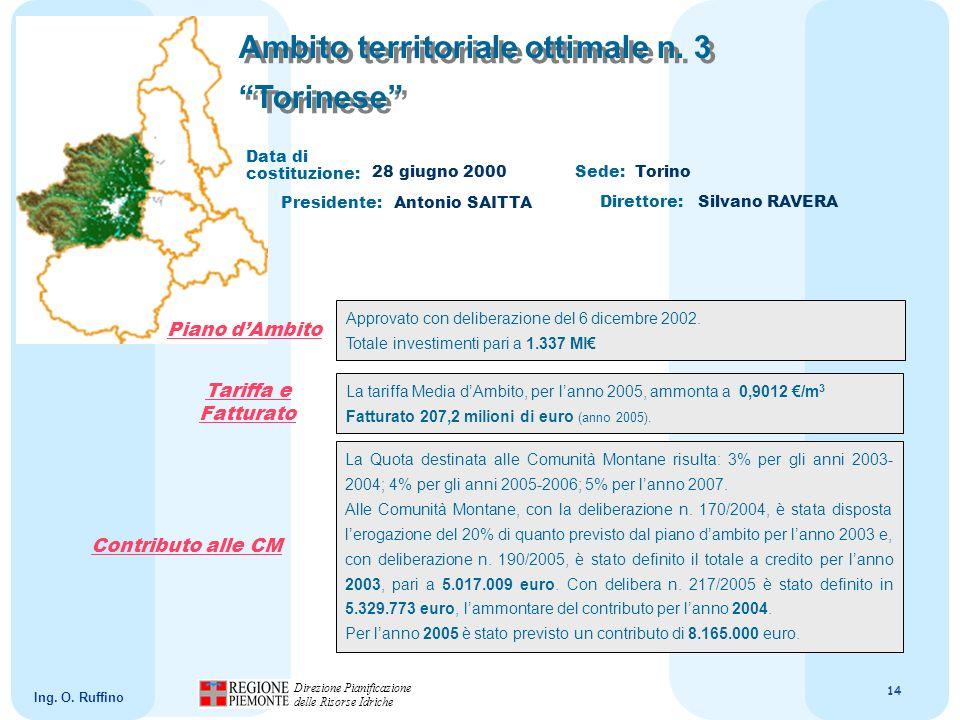 14 Direzione Pianificazione delle Risorse Idriche Ing.