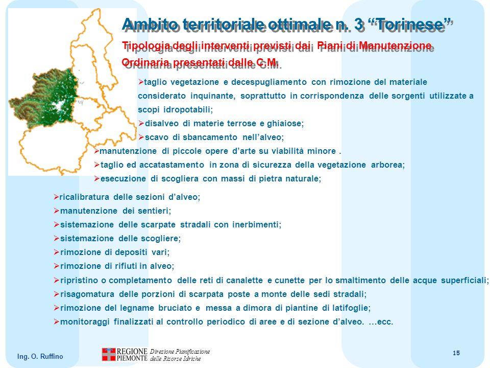 15 Direzione Pianificazione delle Risorse Idriche Ing.