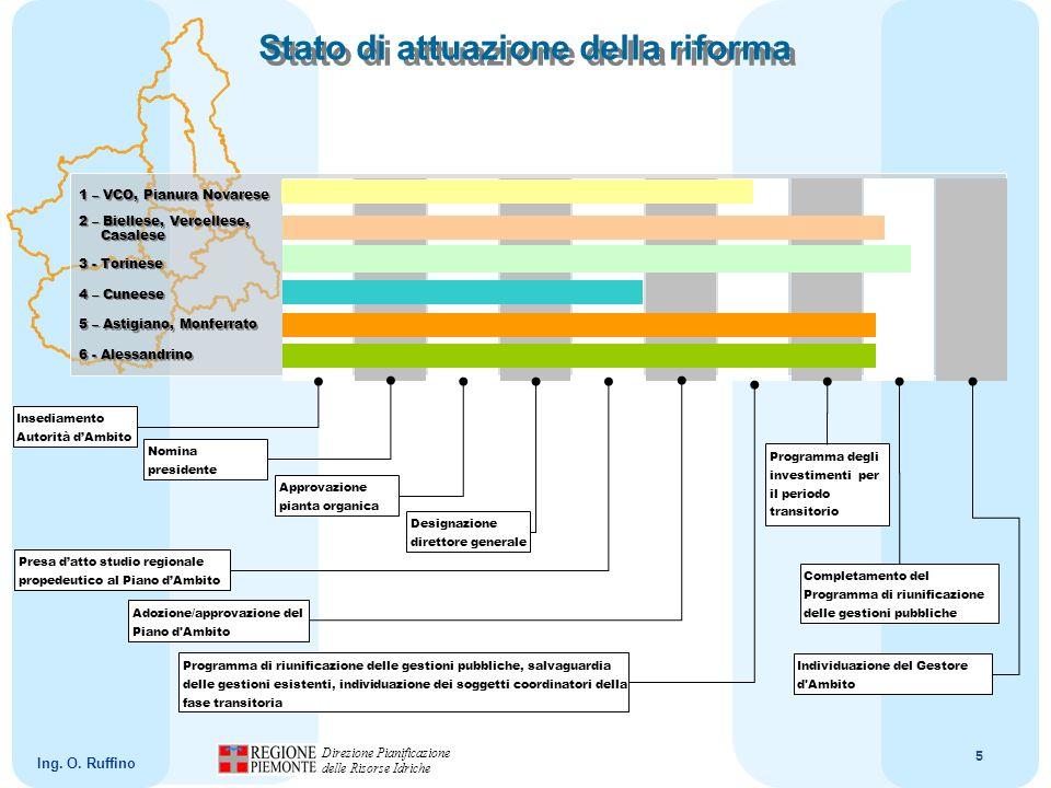 5 Direzione Pianificazione delle Risorse Idriche Ing.