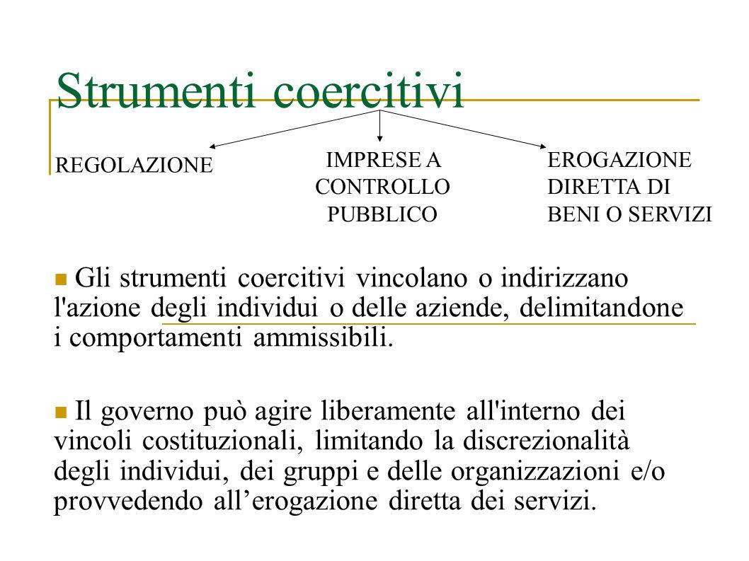 Strumenti coercitivi Gli strumenti coercitivi vincolano o indirizzano l azione degli individui o delle aziende, delimitandone i comportamenti ammissibili.