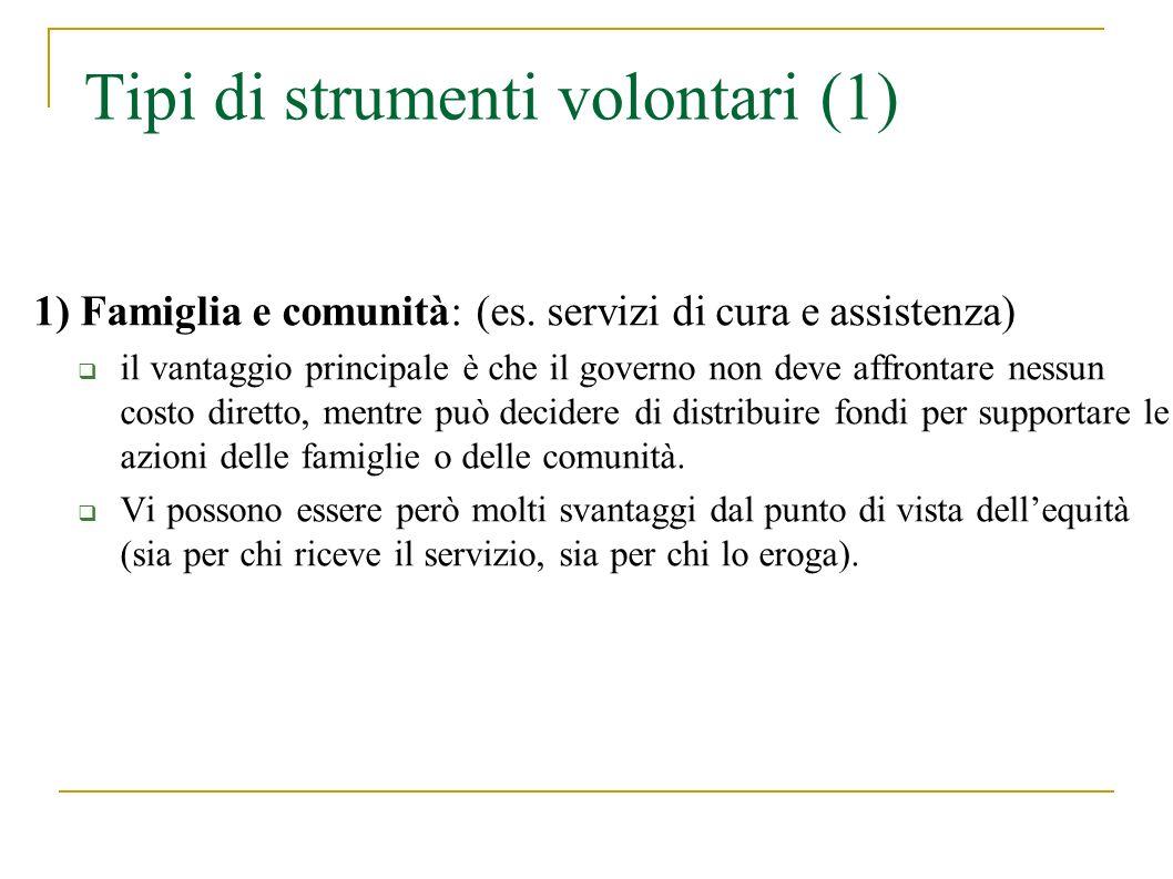 Tipi di strumenti volontari (1) 1) Famiglia e comunità: (es.