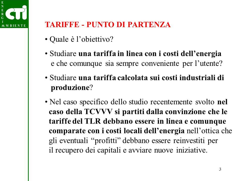 14 METODO DI CONFRONTO (8) COSTO EQUIVALENTE DEL COMBUSTIBILE - Caso della caldaia con EE, man.: 0,787 /litro o m 3 - idem con investimenti : 0,709 /litro o m 3