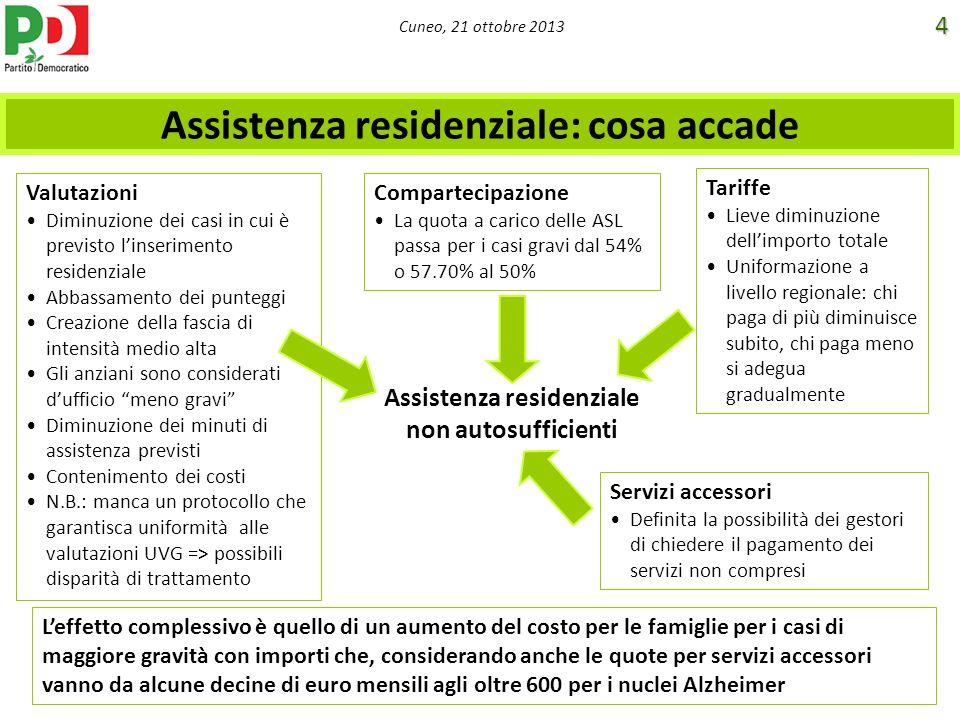 Cuneo, 21 ottobre 2013 Assistenza residenziale: cosa accade Assistenza residenziale non autosufficienti Valutazioni Diminuzione dei casi in cui è prev